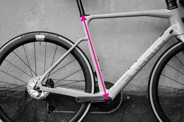 Comment connaître la taille d'une roue de vélo en pouce ?